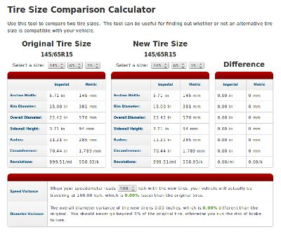 Tire Size Comparison / Plus Size Tire Calculator
