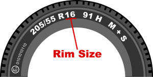 How to determine tire size
